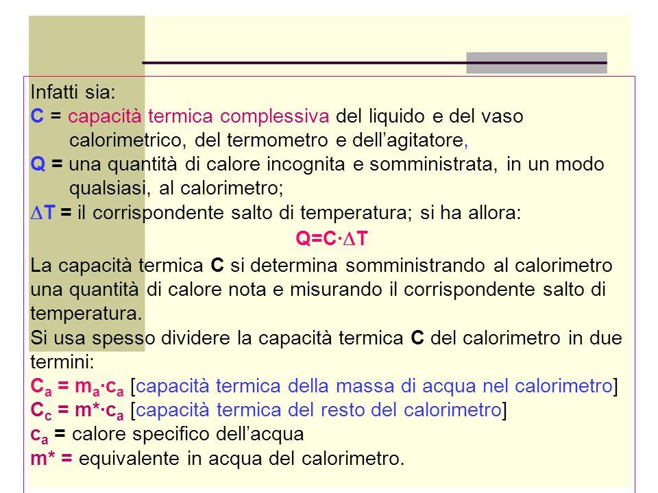 Infatti sia: C = capacità termica complessiva del liquido e del vaso calorimetrico, del termometro e dellagitatore, Q = una quantità di calore incogni