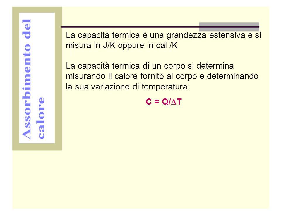 La capacità termica è una grandezza estensiva e si misura in J/K oppure in cal /K La capacità termica di un corpo si determina misurando il calore for