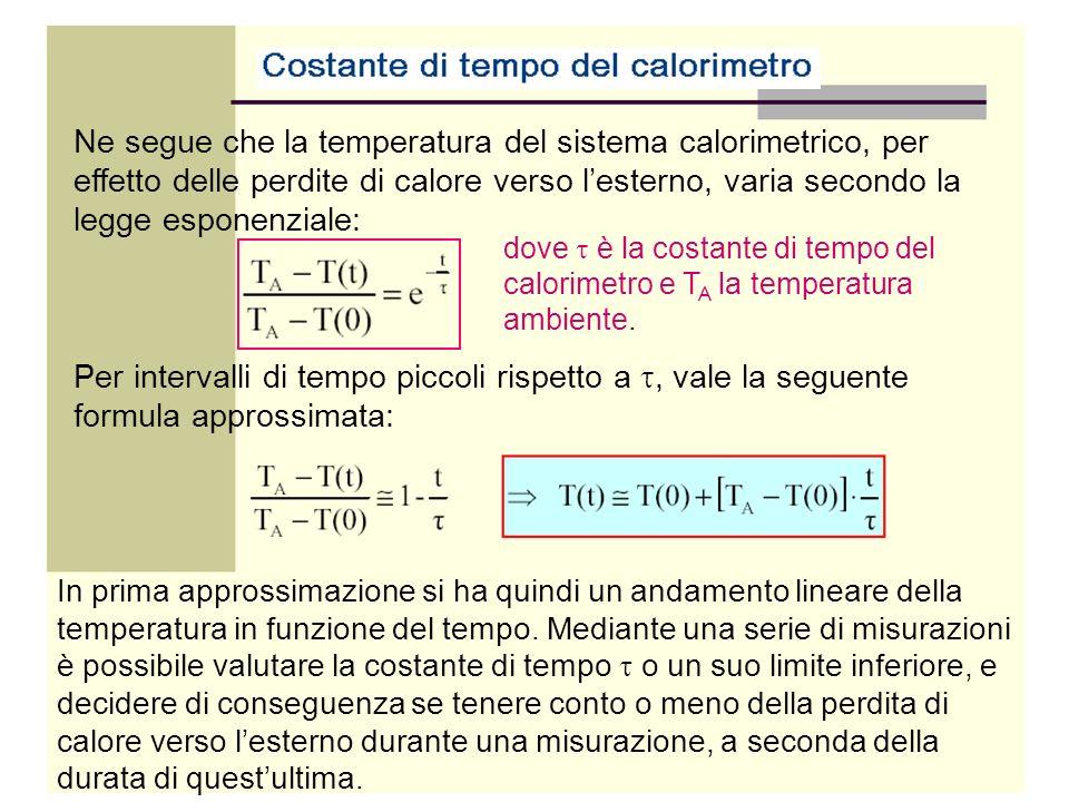 Ne segue che la temperatura del sistema calorimetrico, per effetto delle perdite di calore verso lesterno, varia secondo la legge esponenziale: Per in
