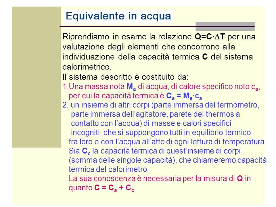 Riprendiamo in esame la relazione Q=C· T per una valutazione degli elementi che concorrono alla individuazione della capacità termica C del sistema ca