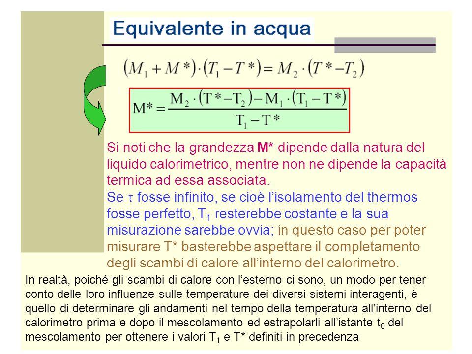 Si noti che la grandezza M* dipende dalla natura del liquido calorimetrico, mentre non ne dipende la capacità termica ad essa associata. Se fosse infi