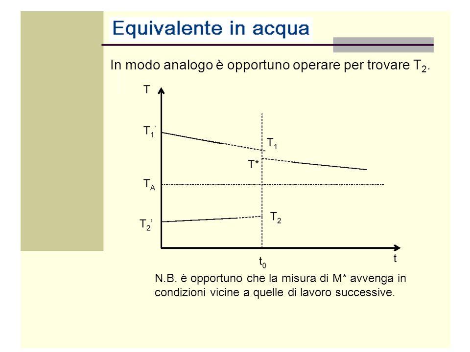 In modo analogo è opportuno operare per trovare T 2. N.B. è opportuno che la misura di M* avvenga in condizioni vicine a quelle di lavoro successive.
