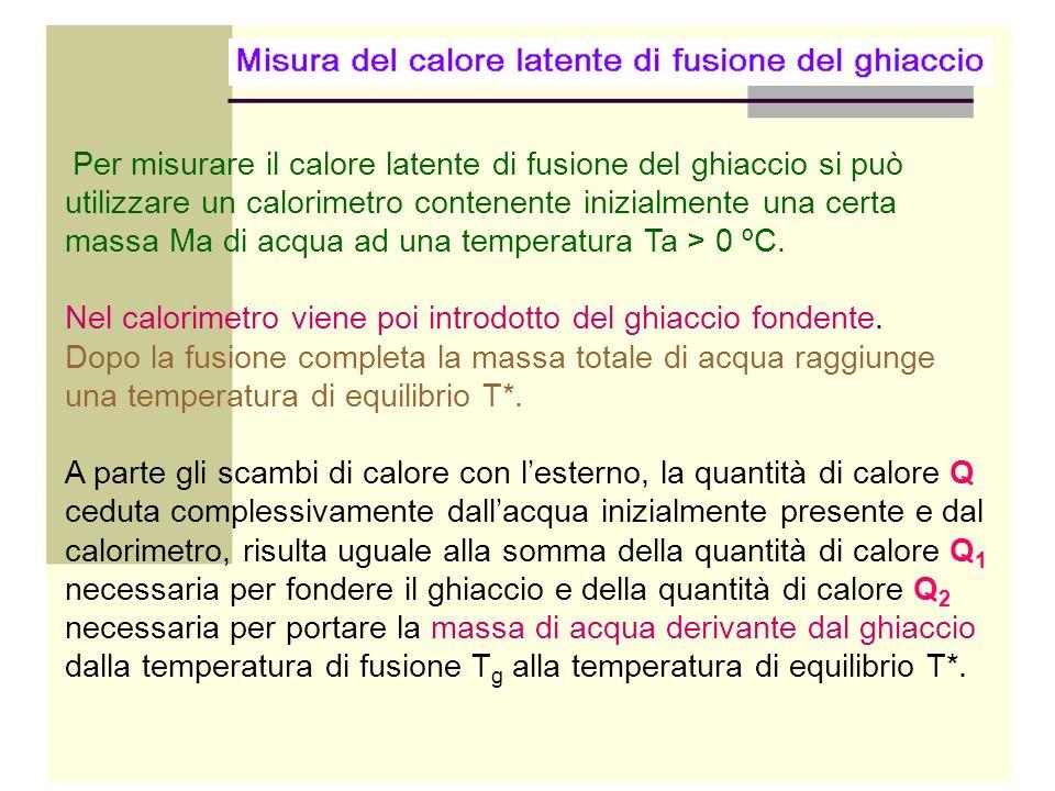 Per misurare il calore latente di fusione del ghiaccio si può utilizzare un calorimetro contenente inizialmente una certa massa Ma di acqua ad una tem