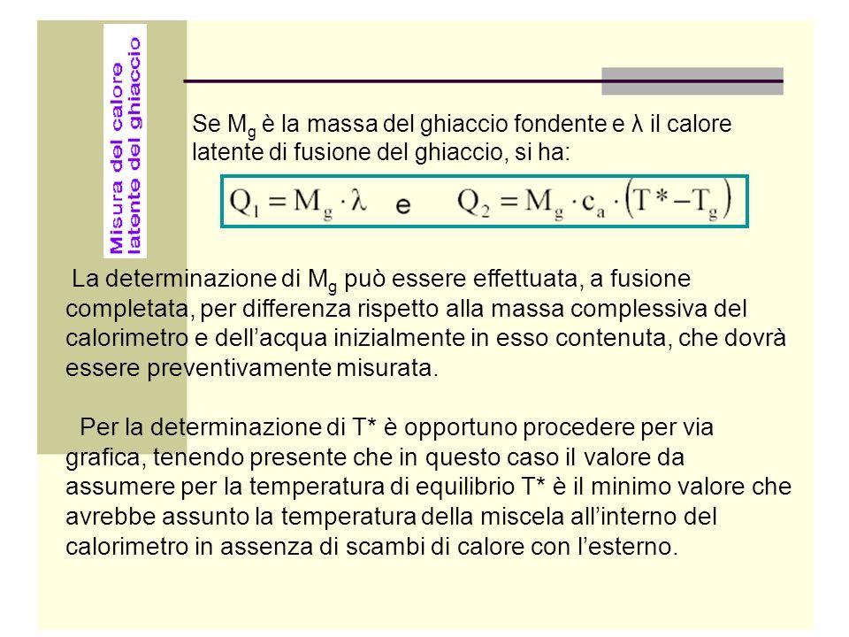 Se M g è la massa del ghiaccio fondente e λ il calore latente di fusione del ghiaccio, si ha: La determinazione di M g può essere effettuata, a fusion