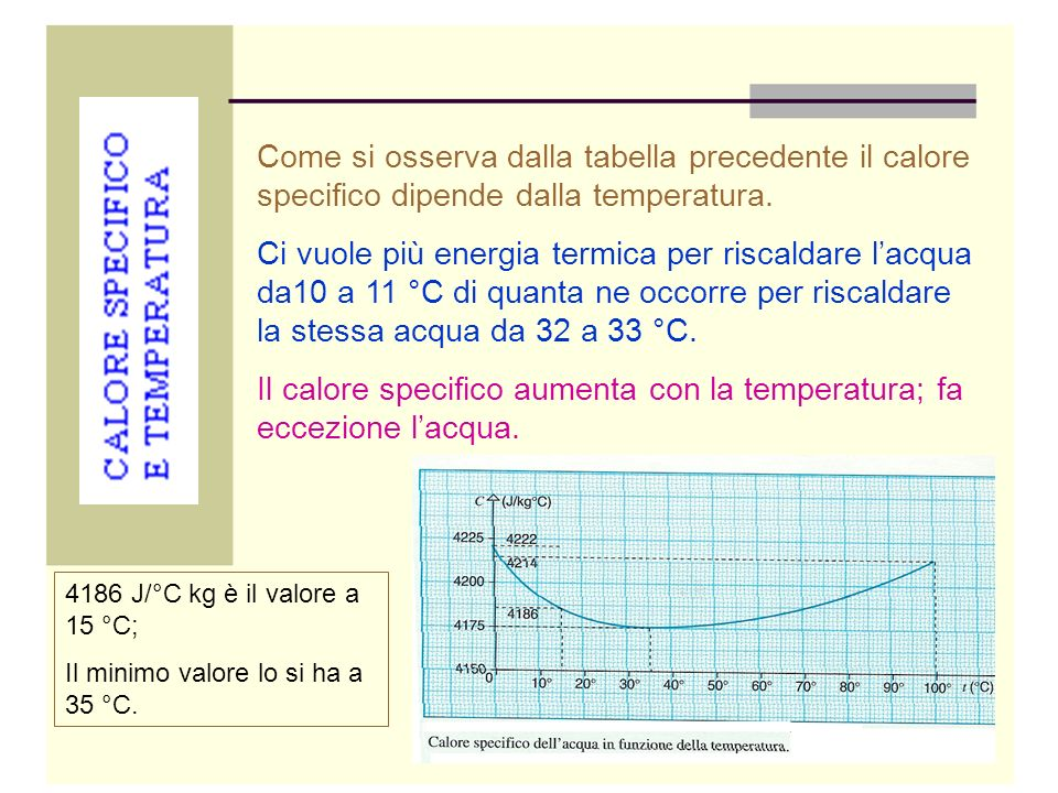 Come si osserva dalla tabella precedente il calore specifico dipende dalla temperatura. Ci vuole più energia termica per riscaldare lacqua da10 a 11 °