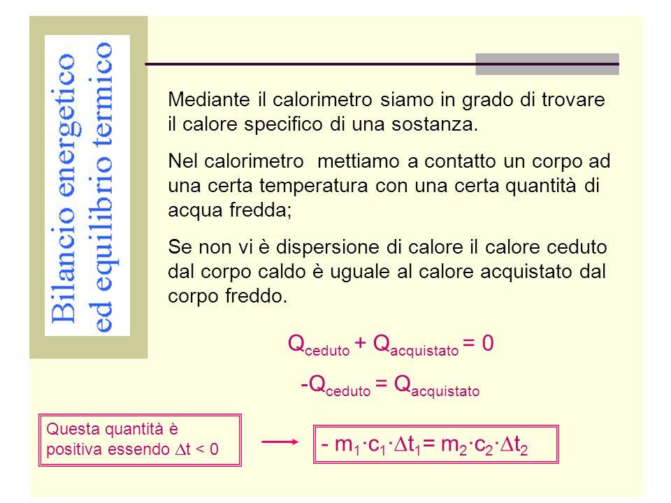 Mediante il calorimetro siamo in grado di trovare il calore specifico di una sostanza. Nel calorimetro mettiamo a contatto un corpo ad una certa tempe