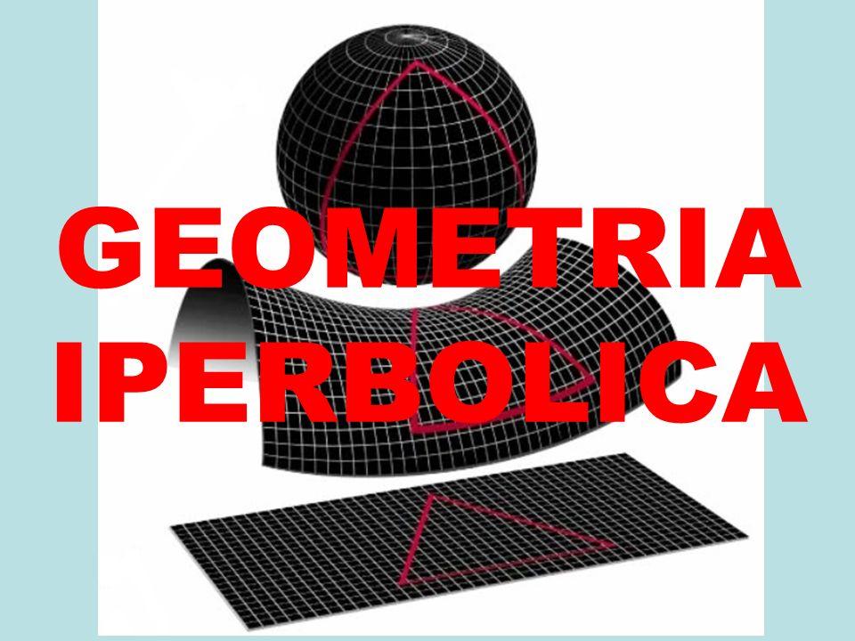 MODELLO DI BELTRAMI Il modello di Beltrami è stato il primo modello proposto per le gometrie non euclidee.