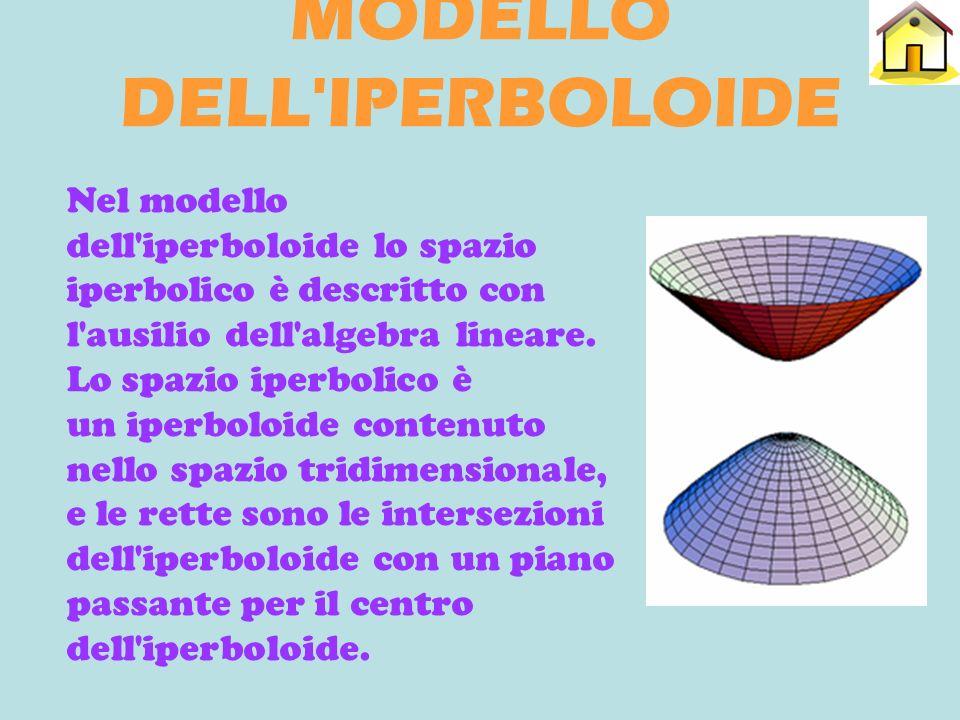 MODELLO DELL'IPERBOLOIDE Nel modello dell'iperboloide lo spazio iperbolico è descritto con l'ausilio dell'algebra lineare. Lo spazio iperbolico è un i
