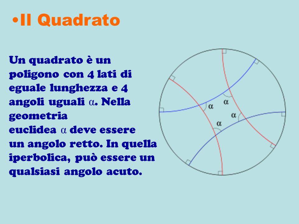 Un quadrato è un poligono con 4 lati di eguale lunghezza e 4 angoli uguali α. Nella geometria euclidea α deve essere un angolo retto. In quella iperbo