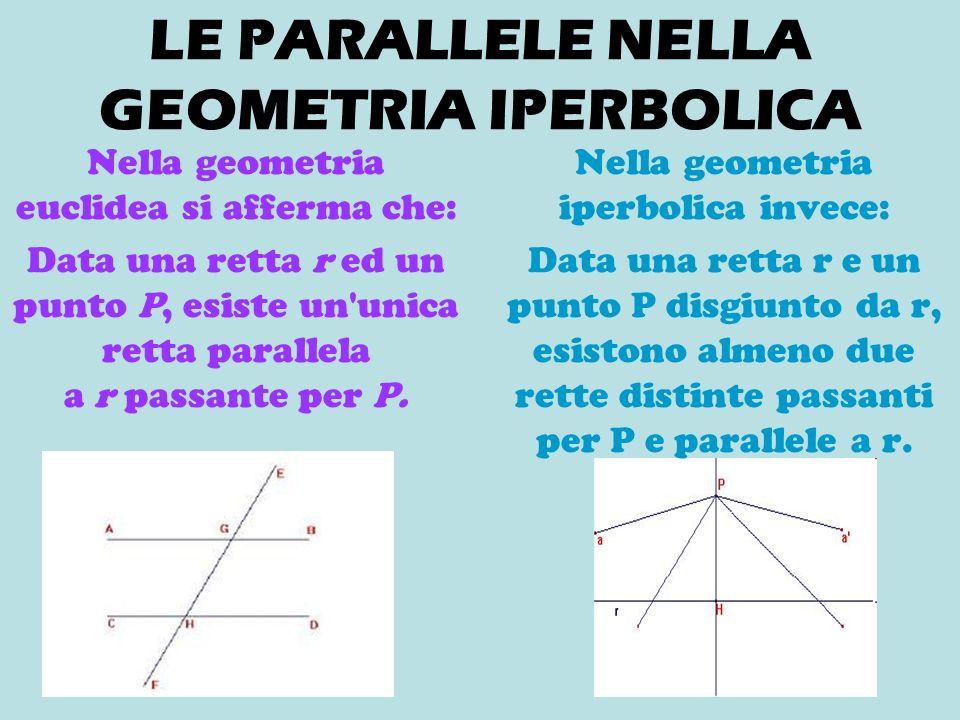 Quindi i 5 assiomi della geometria iperbolica sono: 1.Tra due punti qualsiasi è possibile tracciare una ed una sola retta.