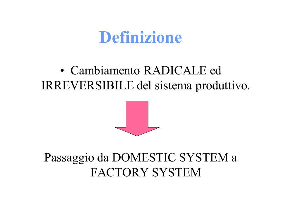 Definizione Cambiamento RADICALE ed IRREVERSIBILE del sistema produttivo. Passaggio da DOMESTIC SYSTEM a FACTORY SYSTEM