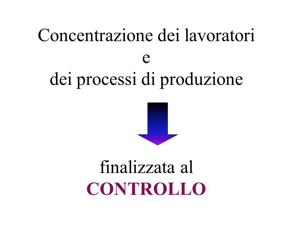 Concentrazione dei lavoratori e dei processi di produzione finalizzata al CONTROLLO