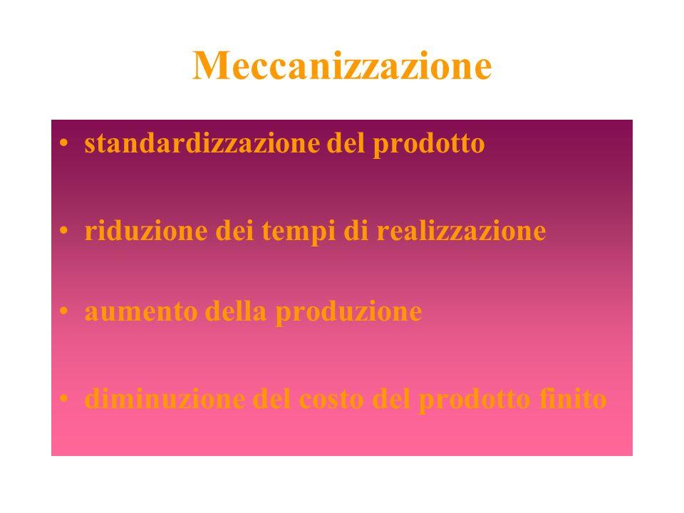 Meccanizzazione standardizzazione del prodotto riduzione dei tempi di realizzazione aumento della produzione diminuzione del costo del prodotto finito