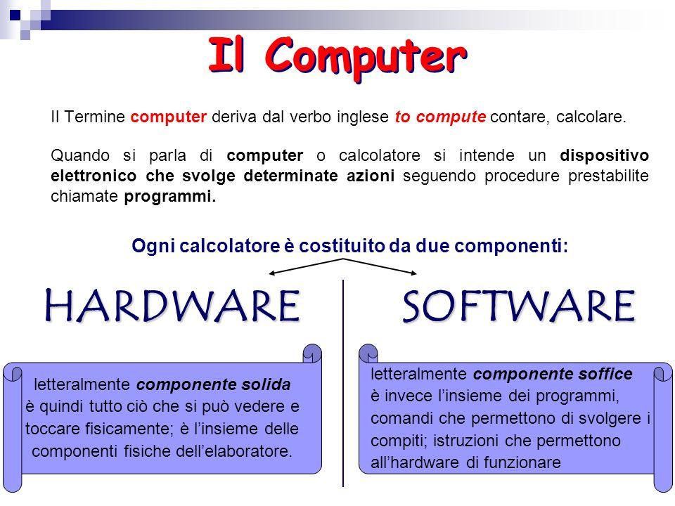 Il Termine computer deriva dal verbo inglese to compute contare, calcolare.
