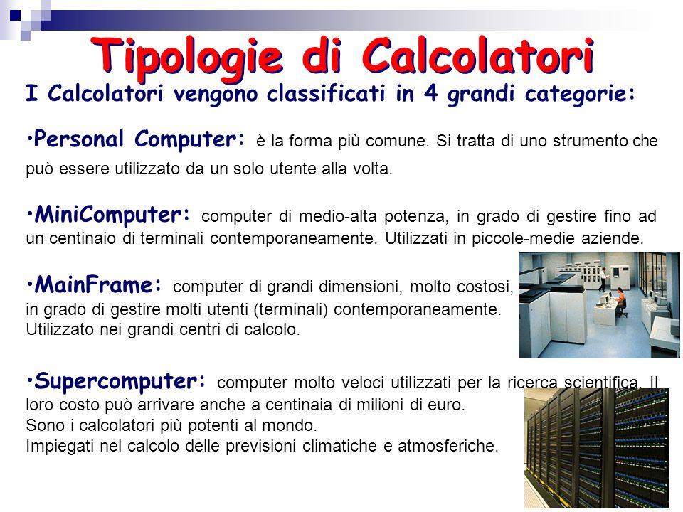 Tipologie di Calcolatori I Calcolatori vengono classificati in 4 grandi categorie: Personal Computer: è la forma più comune.