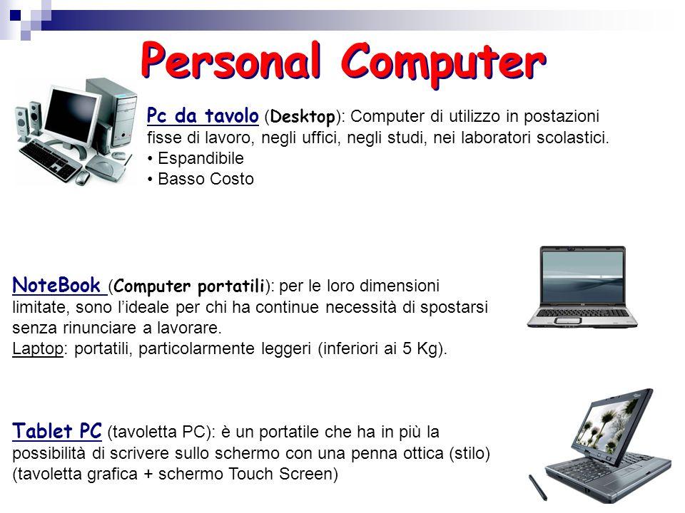 Tipologie di Calcolatori I Calcolatori vengono classificati in 4 grandi categorie: Personal Computer: è la forma più comune. Si tratta di uno strument