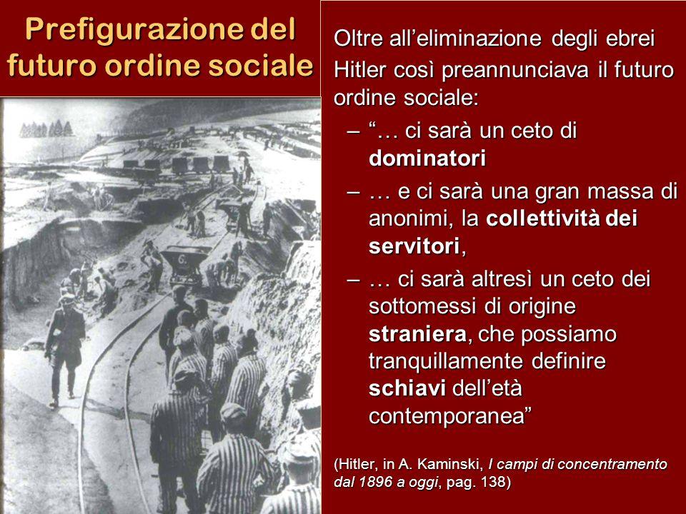 Prefigurazione del futuro ordine sociale Oltre alleliminazione degli ebrei Hitler così preannunciava il futuro ordine sociale: –… ci sarà un ceto di d