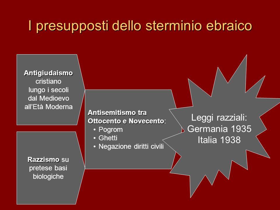Antisemitismo Antisemitismo: negazione diritti civili pogrom leggi razziali in Germania e Italia
