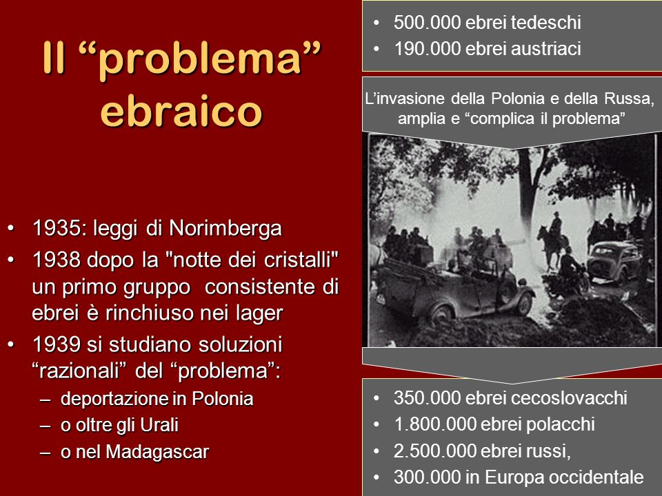 Il problema ebraico 1935: leggi di Norimberga1935: leggi di Norimberga 1938 dopo la