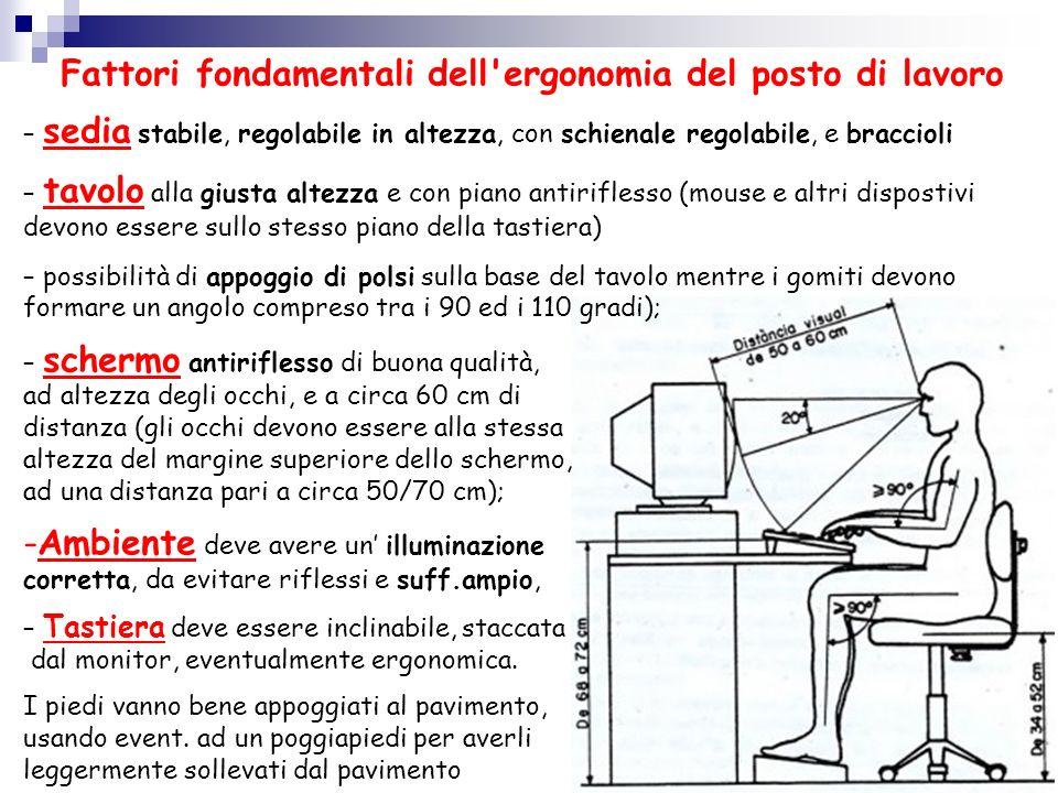 Fattori fondamentali dell'ergonomia del posto di lavoro – sedia stabile, regolabile in altezza, con schienale regolabile, e braccioli – tavolo alla gi