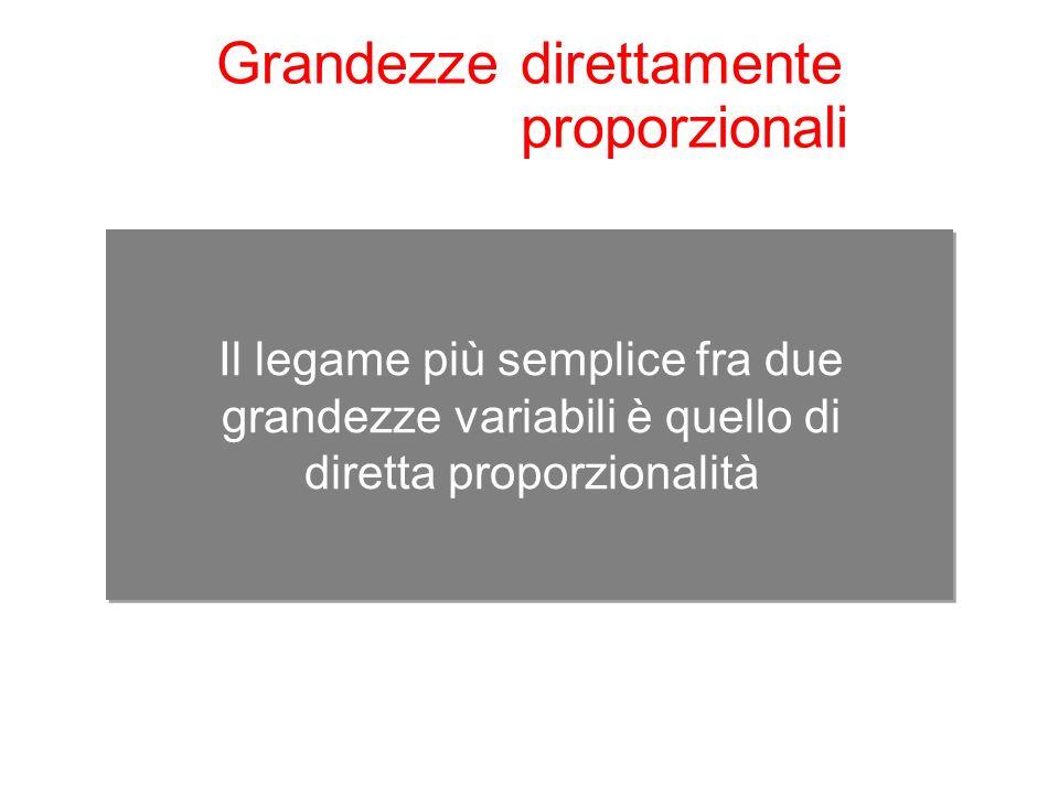 Il legame più semplice fra due grandezze variabili è quello di diretta proporzionalità Grandezze direttamente proporzionali