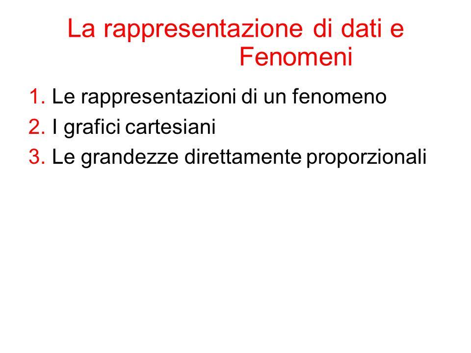 La rappresentazione di dati e Fenomeni 1.Le rappresentazioni di un fenomeno 2.I grafici cartesiani 3.Le grandezze direttamente proporzionali
