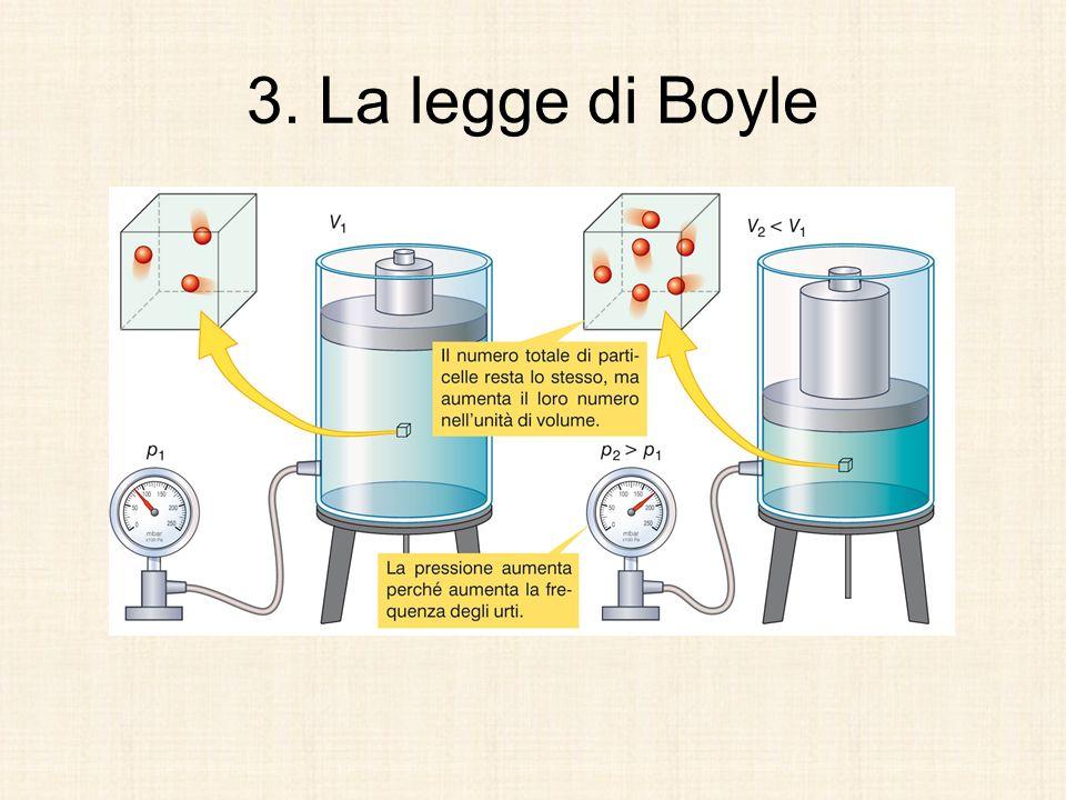 3. La legge di Boyle
