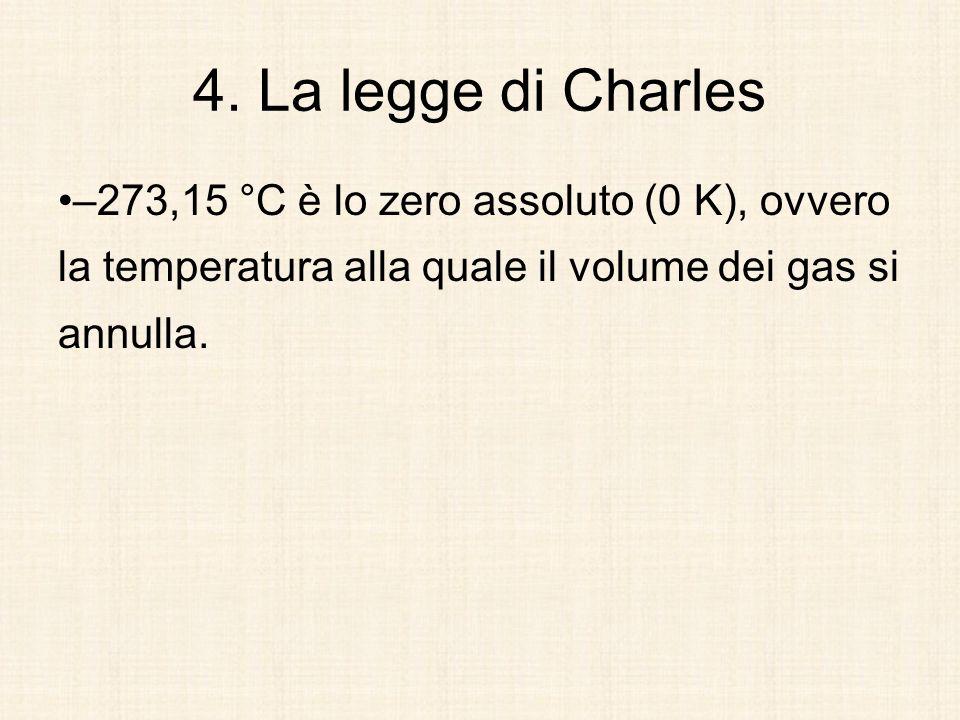 –273,15 °C è lo zero assoluto (0 K), ovvero la temperatura alla quale il volume dei gas si annulla.