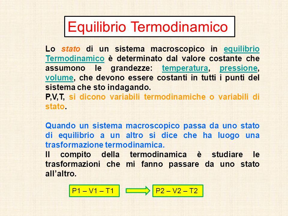 Equilibrio Termodinamico Lo stato di un sistema macroscopico in equilibrio Termodinamico è determinato dal valore costante che assumono le grandezze: