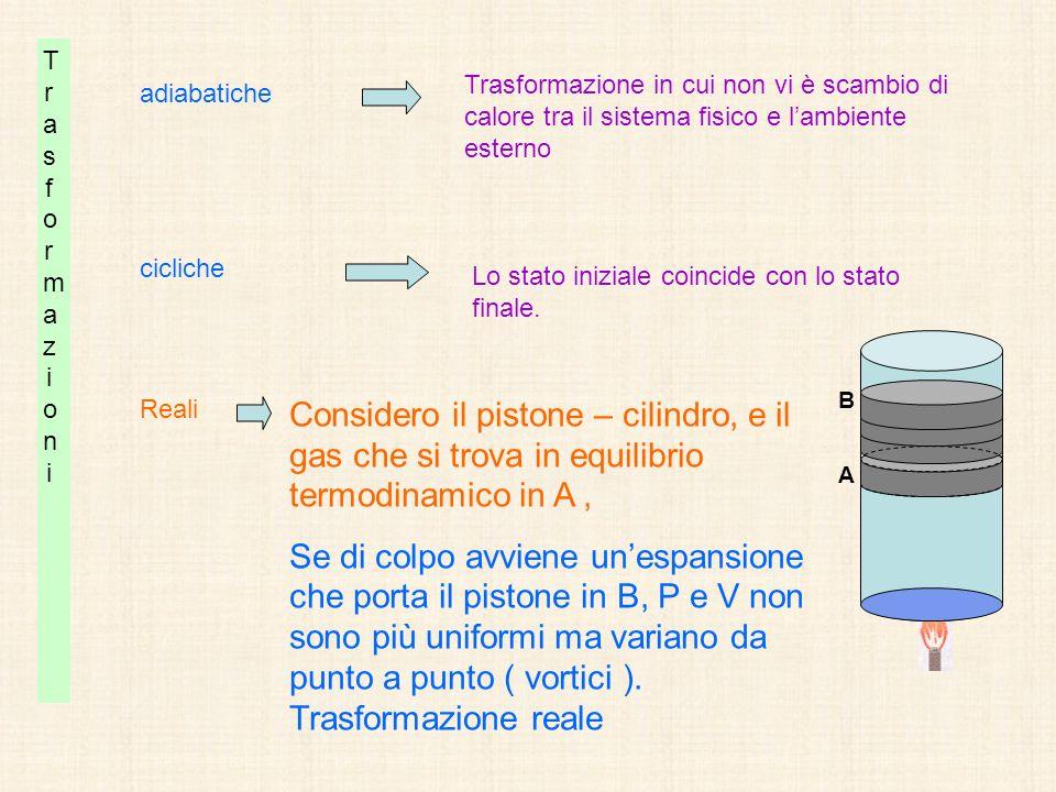 adiabatiche TrasformazioniTrasformazioni Trasformazione in cui non vi è scambio di calore tra il sistema fisico e lambiente esterno cicliche Lo stato