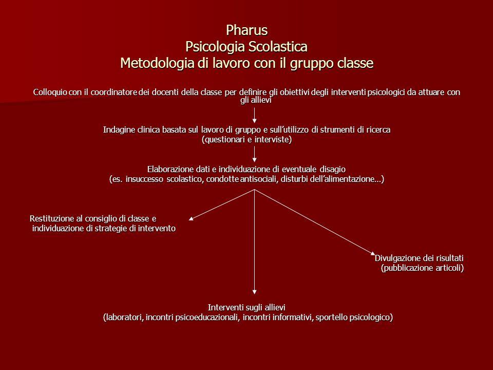 Pharus Psicologia Scolastica Metodologia di lavoro con il gruppo classe Colloquio con il coordinatore dei docenti della classe per definire gli obiett