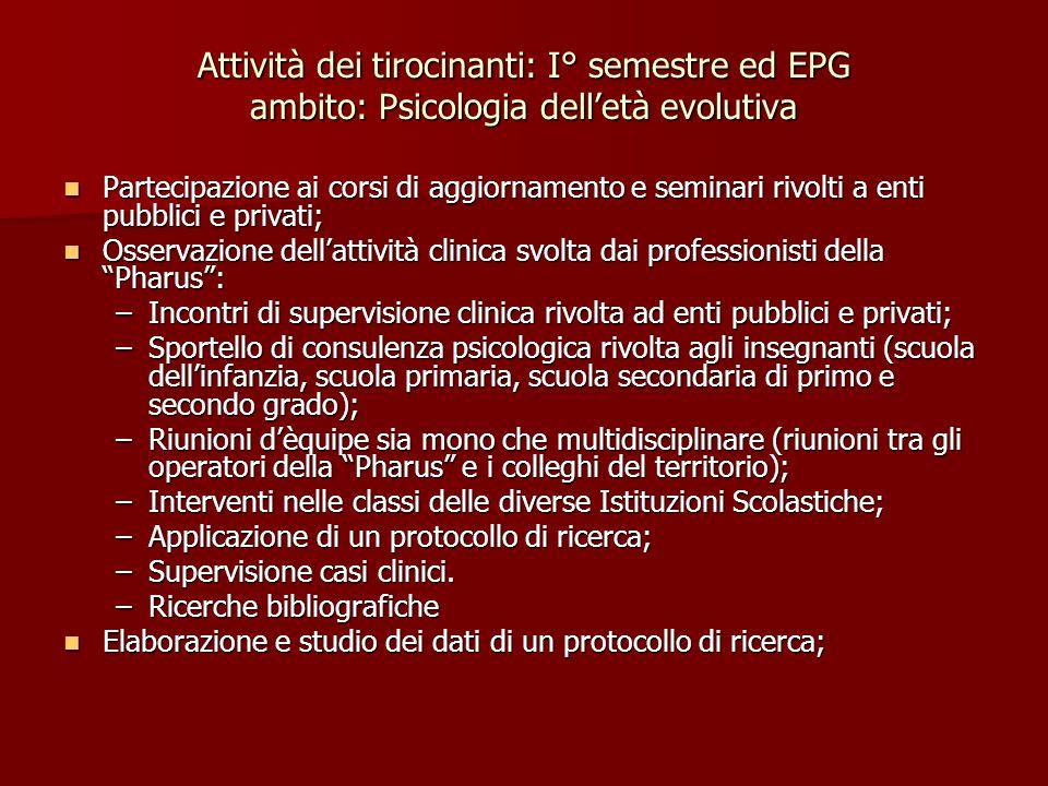 Attività dei tirocinanti: I° semestre ed EPG ambito: Psicologia delletà evolutiva Partecipazione ai corsi di aggiornamento e seminari rivolti a enti p