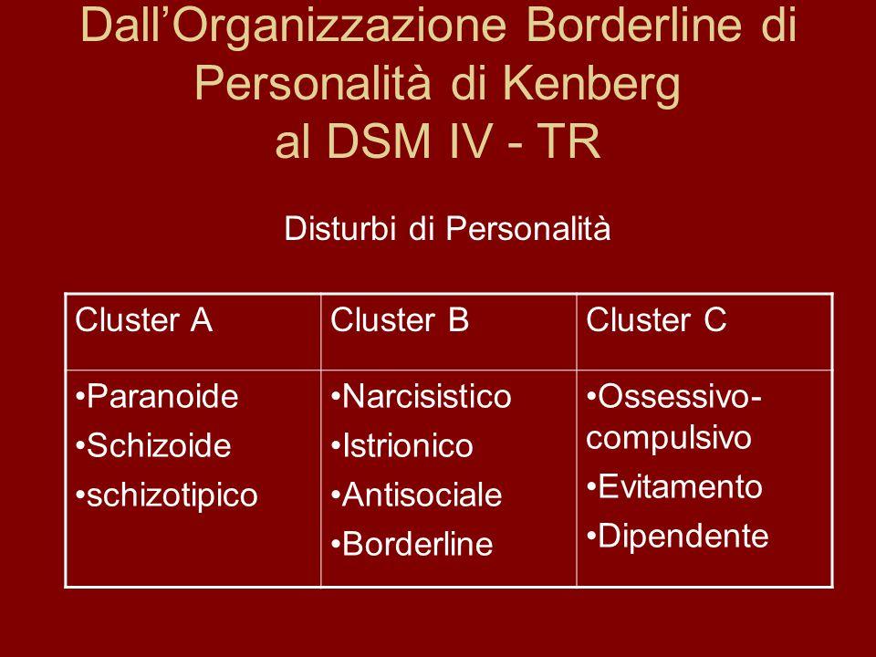 DallOrganizzazione Borderline di Personalità di Kenberg al DSM IV - TR Disturbi di Personalità Cluster ACluster BCluster C Paranoide Schizoide schizot