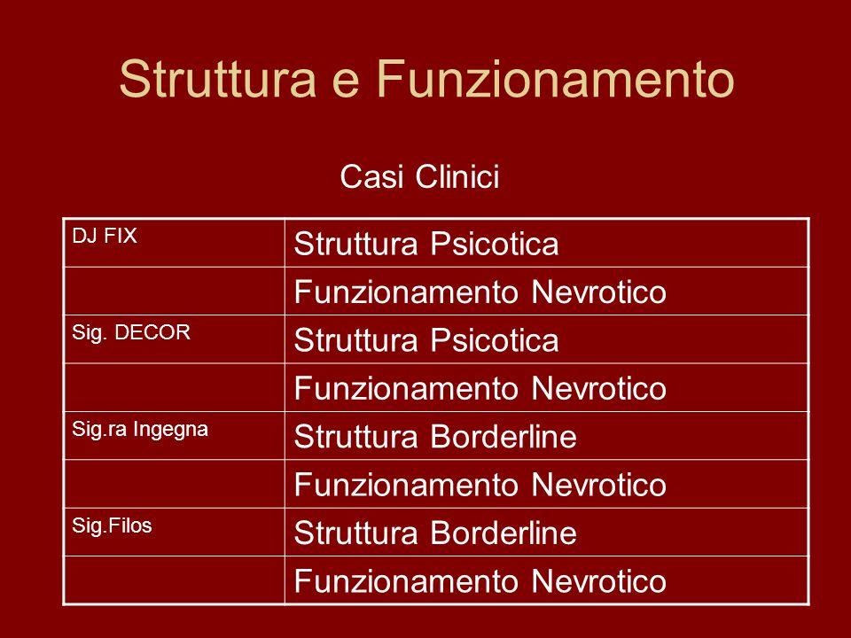 Struttura e Funzionamento Casi Clinici DJ FIX Struttura Psicotica Funzionamento Nevrotico Sig. DECOR Struttura Psicotica Funzionamento Nevrotico Sig.r