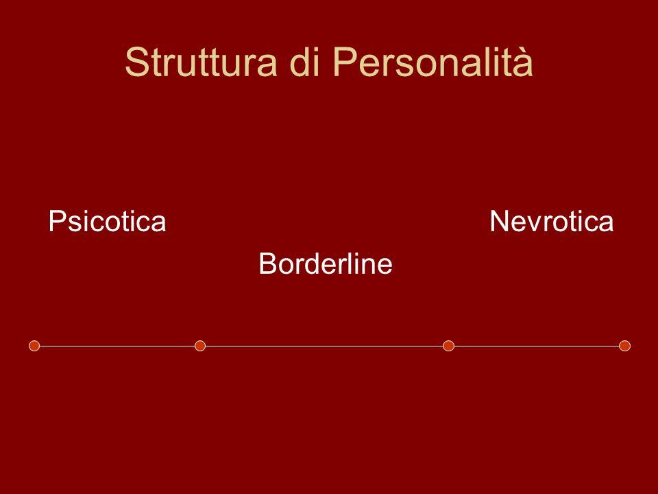 Struttura di Personalità Psicotica Nevrotica Borderline