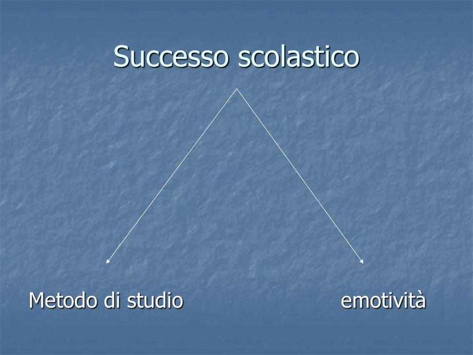 Successo scolastico Metodo di studio emotività