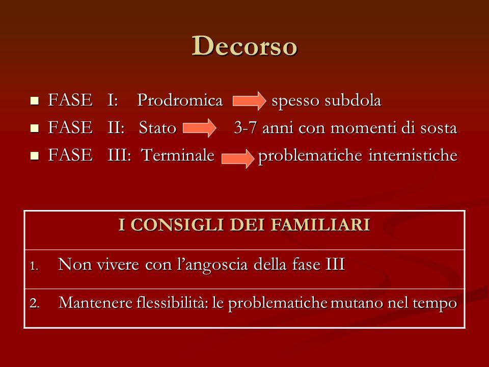 Decorso FASE I: Prodromica spesso subdola FASE I: Prodromica spesso subdola FASE II: Stato 3-7 anni con momenti di sosta FASE II: Stato 3-7 anni con m