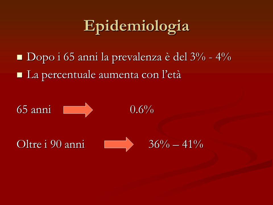 Epidemiologia Dopo i 65 anni la prevalenza è del 3% - 4% Dopo i 65 anni la prevalenza è del 3% - 4% La percentuale aumenta con letà La percentuale aum
