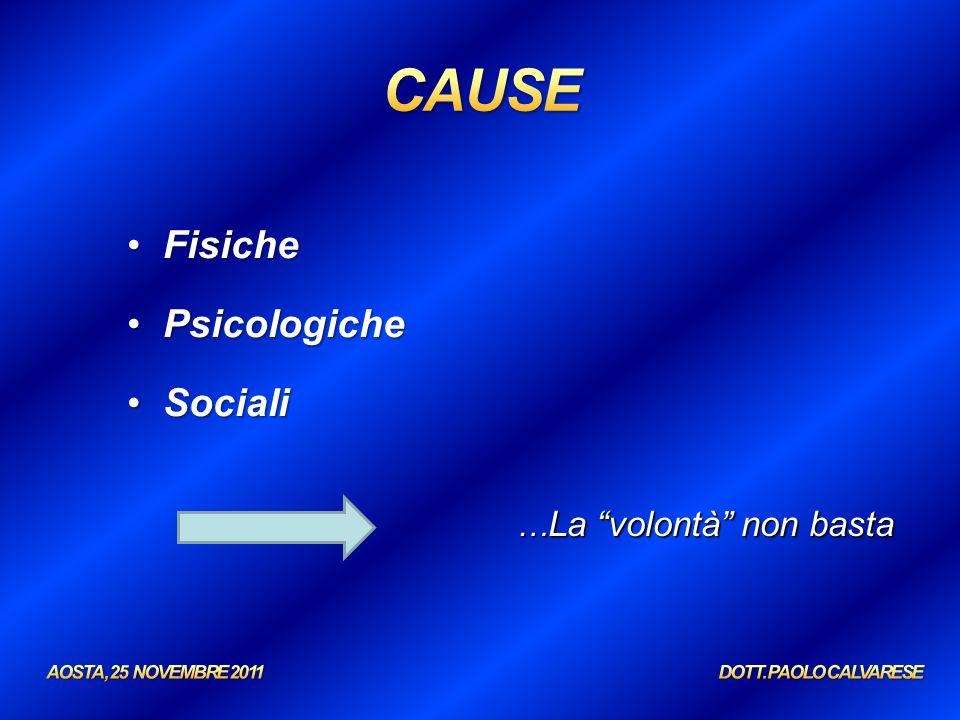 FisicheFisiche PsicologichePsicologiche SocialiSociali … La volontà non basta
