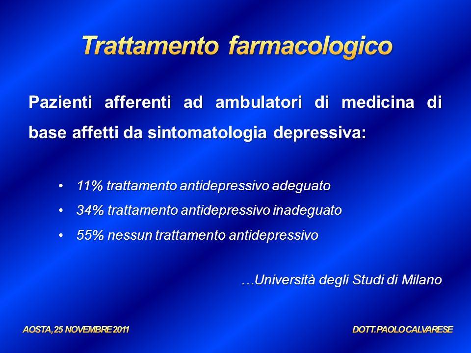 Pazienti afferenti ad ambulatori di medicina di base affetti da sintomatologia depressiva: 11% trattamento antidepressivo adeguato11% trattamento anti