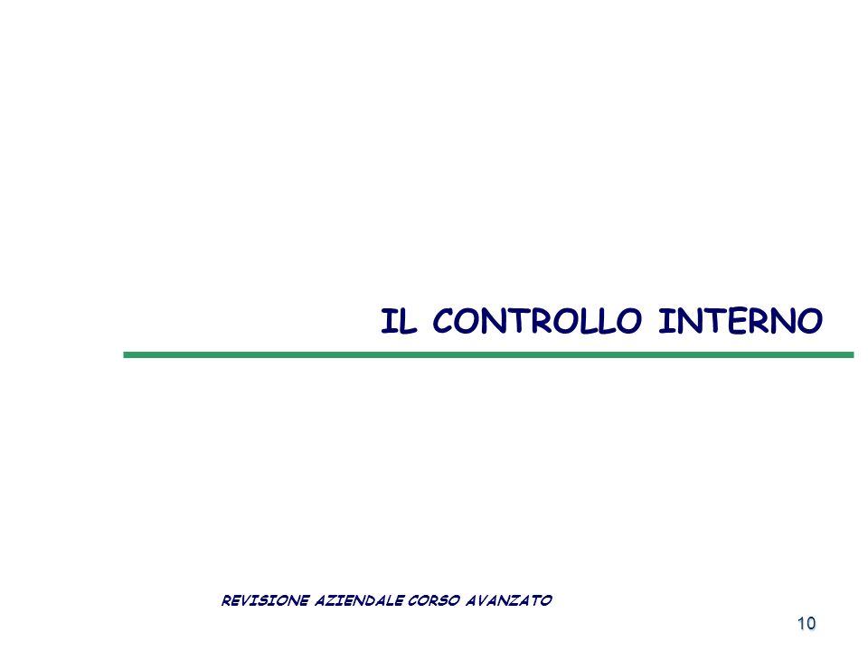 10 IL CONTROLLO INTERNO REVISIONE AZIENDALE CORSO AVANZATO