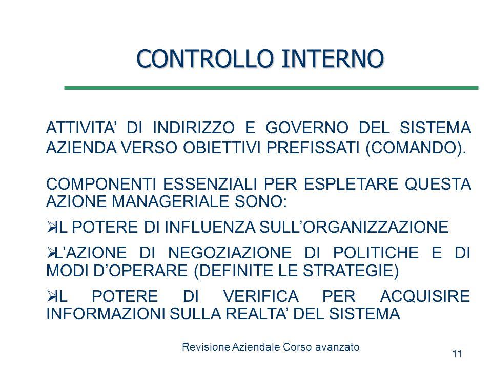 11 CONTROLLO INTERNO Revisione Aziendale Corso avanzato ATTIVITA DI INDIRIZZO E GOVERNO DEL SISTEMA AZIENDA VERSO OBIETTIVI PREFISSATI (COMANDO). COMP