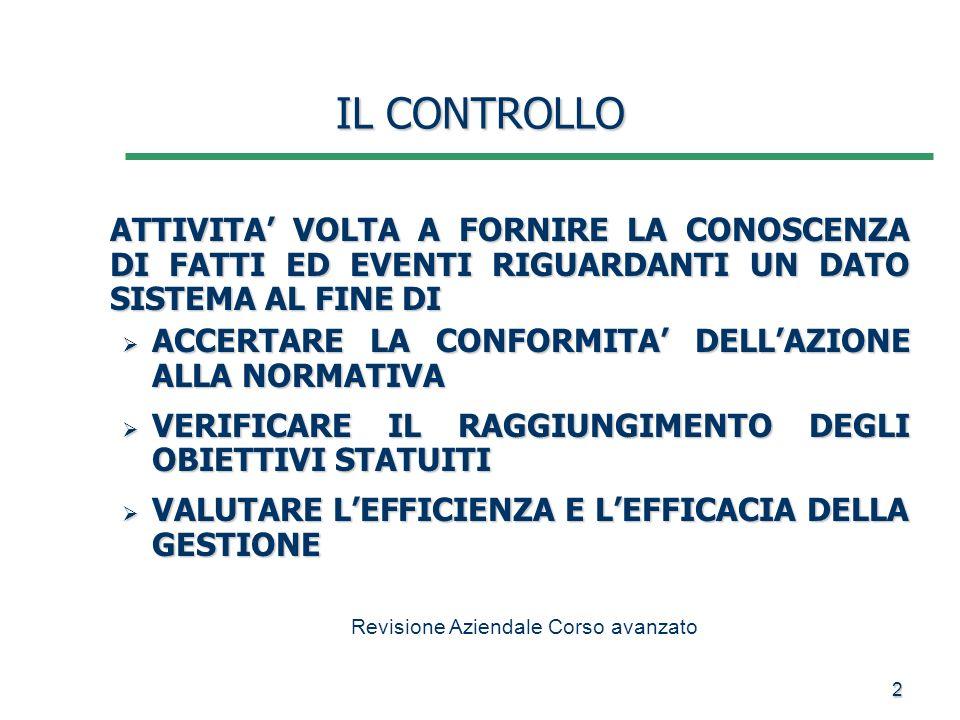 33 IL CONTROLLO INTERNO REVISIONE AZIENDALE CORSO AVANZATO INDIVIDUAZIONE DELLOGGETTO DA CONTROLLARE ANALISI E VALUTAZIONE DEL LIVELLO DI RISCHIO AD ESSO CONNESSO DEFINIZIONE DEI CONTROLLI PIU OPPORTUNI PROGETTAZIONE DEL SISTEMA DI CONTROLLO ASSEGNAZIONE DI POTERI E RESPONSABILITA ORGANIGRAMMI E FUNZIONIGRAMMI INDIVIDUAZIONE NORME E LEGGI E PROCEDURE SISTEMA DI CONTROLLO REALIZZAZIONE DI UN SISTEMA DI CONTROLLO INTERNO: FASI
