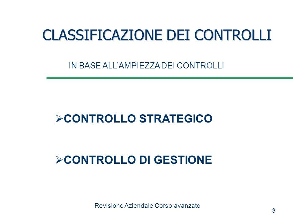 3 CLASSIFICAZIONE DEI CONTROLLI IN BASE ALLAMPIEZZA DEI CONTROLLI CONTROLLO STRATEGICO CONTROLLO DI GESTIONE Revisione Aziendale Corso avanzato