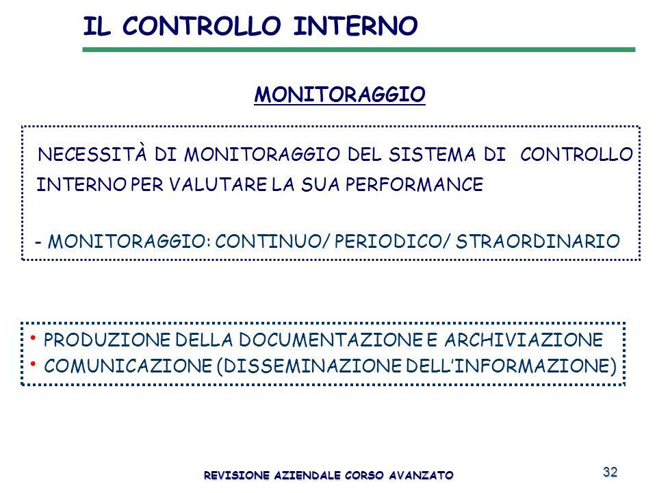 32 NECESSITÀ DI MONITORAGGIO DEL SISTEMA DI CONTROLLO INTERNO PER VALUTARE LA SUA PERFORMANCE - MONITORAGGIO: CONTINUO/ PERIODICO/ STRAORDINARIO MONIT