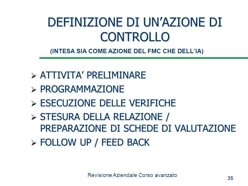 35 DEFINIZIONE DI UNAZIONE DI CONTROLLO ATTIVITA PRELIMINARE ATTIVITA PRELIMINARE PROGRAMMAZIONE PROGRAMMAZIONE ESECUZIONE DELLE VERIFICHE ESECUZIONE