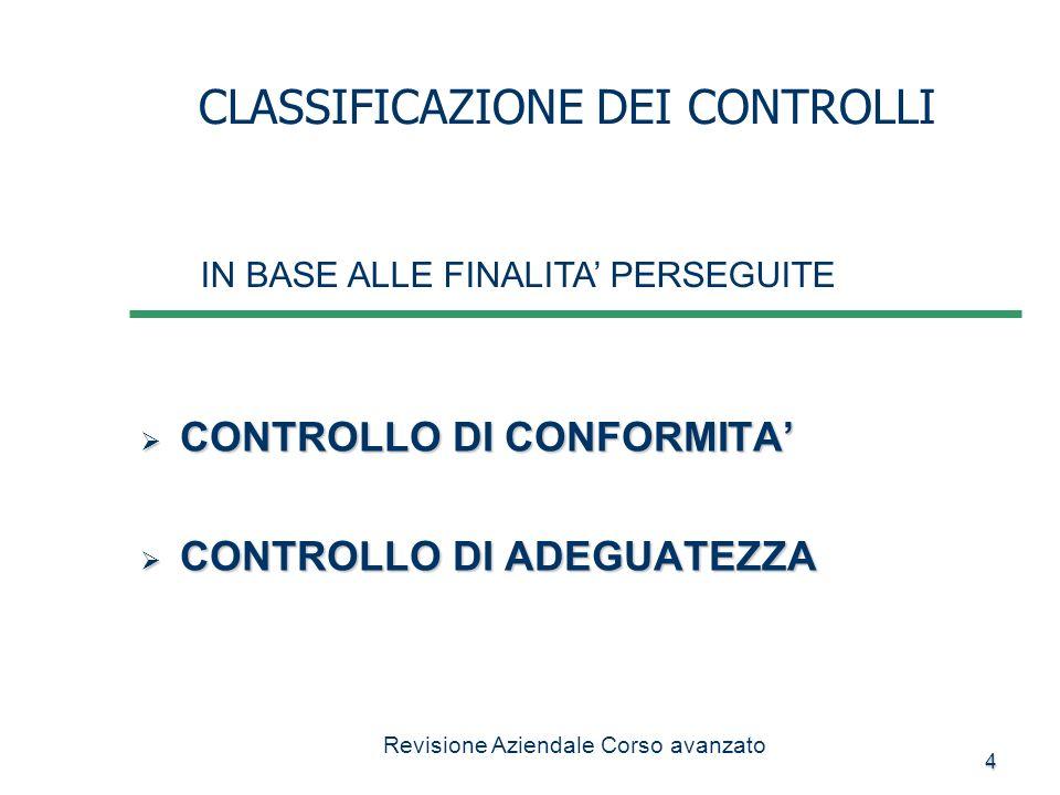 5 CONTROLLO DI LEGITTIMITA CONTROLLO DI LEGITTIMITA CONTROLLO CONTABILE CONTROLLO CONTABILE CONTROLLO PATRIMONIALE CONTROLLO PATRIMONIALE CONTROLLO FINANZIARIO CONTROLLO FINANZIARIO CONTROLLO ECONOMICO CONTROLLO ECONOMICO CLASSIFICAZIONE DEI CONTROLLI IN BASE AI CONTENUTI Revisione Aziendale Corso avanzato