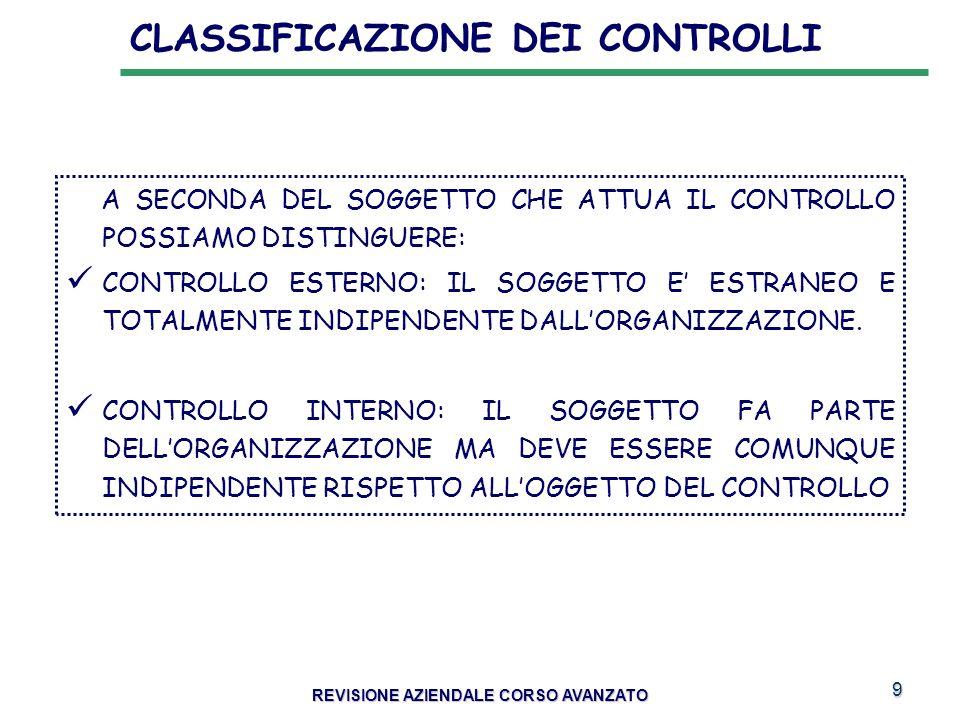 30 INFORMAZIONE/COMUNICAZIONE CONOSCERE ---------------> AZIONE IDENTIFICAZIONE : FONTI INTERNE/ESTERNE RACCOLTA : SISTEMA INFORMATIVO INTEGRATO DIFFUSIONE : TOP-DOWN/ BOTTOM-UP/ TRASVERSALE IL CONTROLLO INTERNO REVISIONE AZIENDALE CORSO AVANZATO