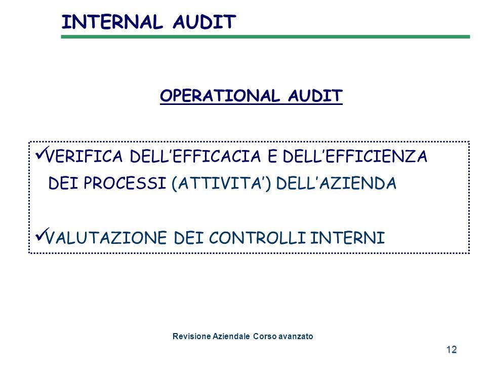 12 INTERNAL AUDIT Revisione Aziendale Corso avanzato OPERATIONAL AUDIT VERIFICA DELLEFFICACIA E DELLEFFICIENZA DEI PROCESSI (ATTIVITA) DELLAZIENDA VAL