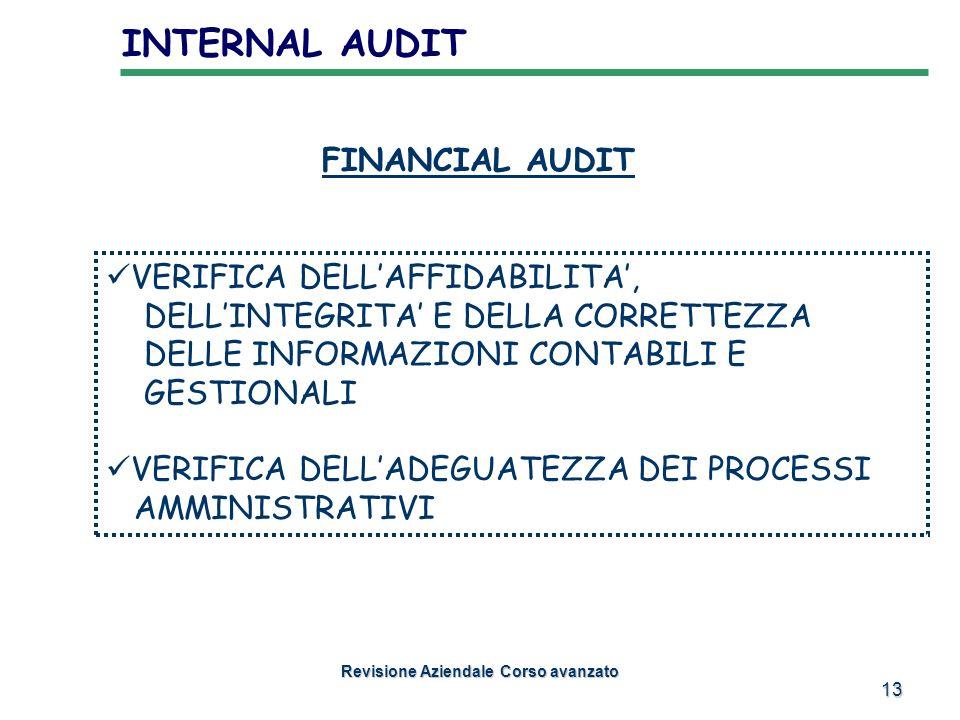 13 INTERNAL AUDIT Revisione Aziendale Corso avanzato FINANCIAL AUDIT VERIFICA DELLAFFIDABILITA, DELLINTEGRITA E DELLA CORRETTEZZA DELLE INFORMAZIONI C